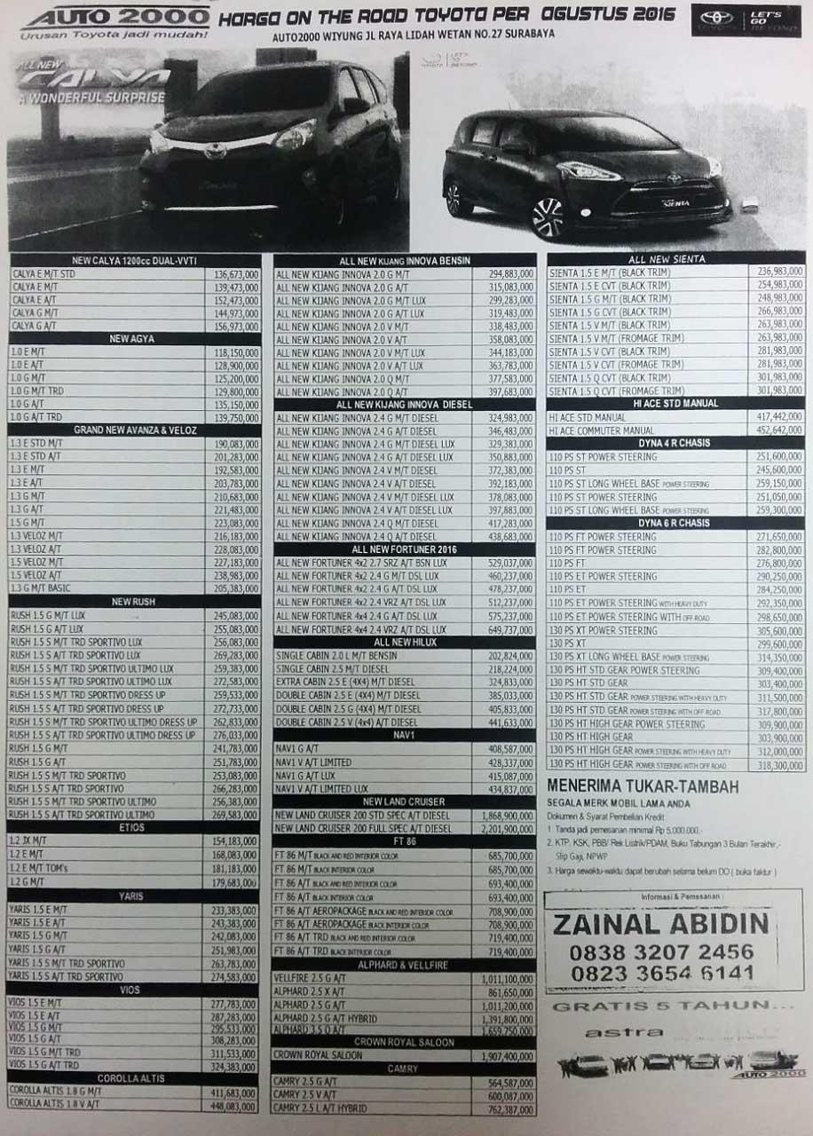 Harga Mobil Toyota By Zainal Abidin