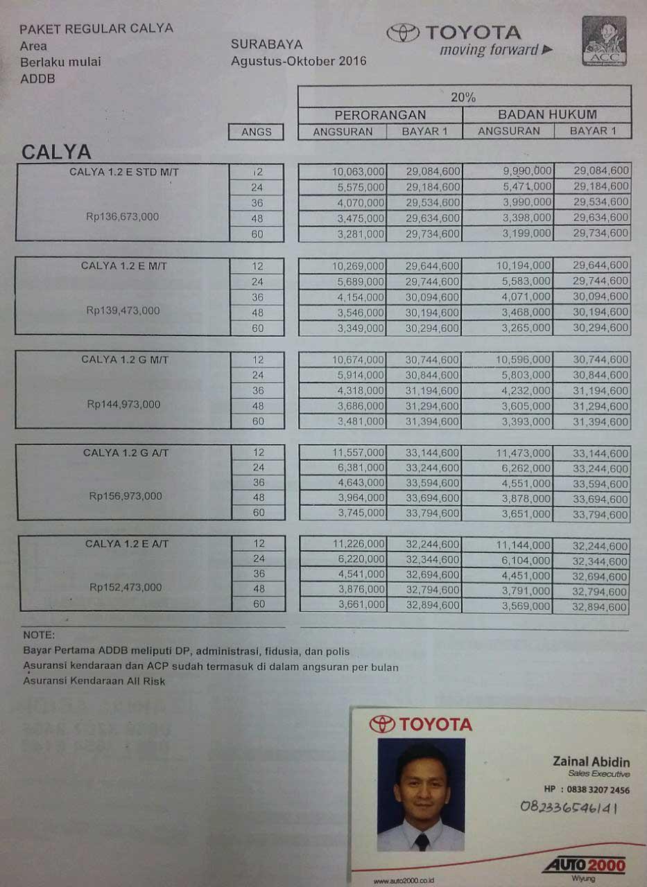 Harga Paket Kredit Calya 1