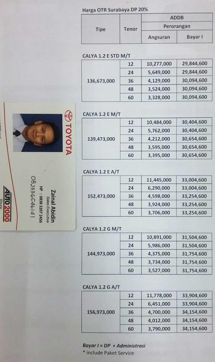 Harga Paket Kredit Calya 2