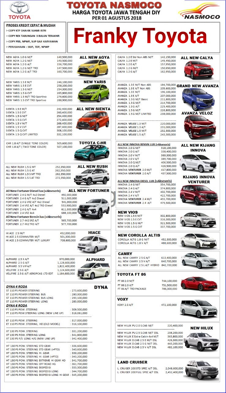Harga Mobil Toyota By Frangky