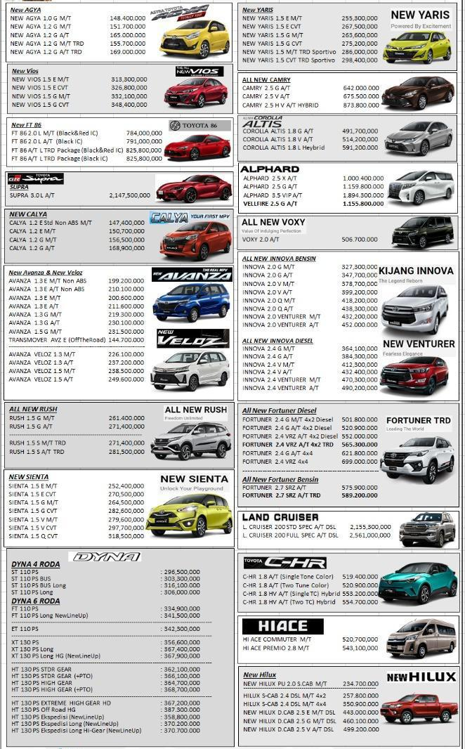 Harga Mobil Toyota By Franky