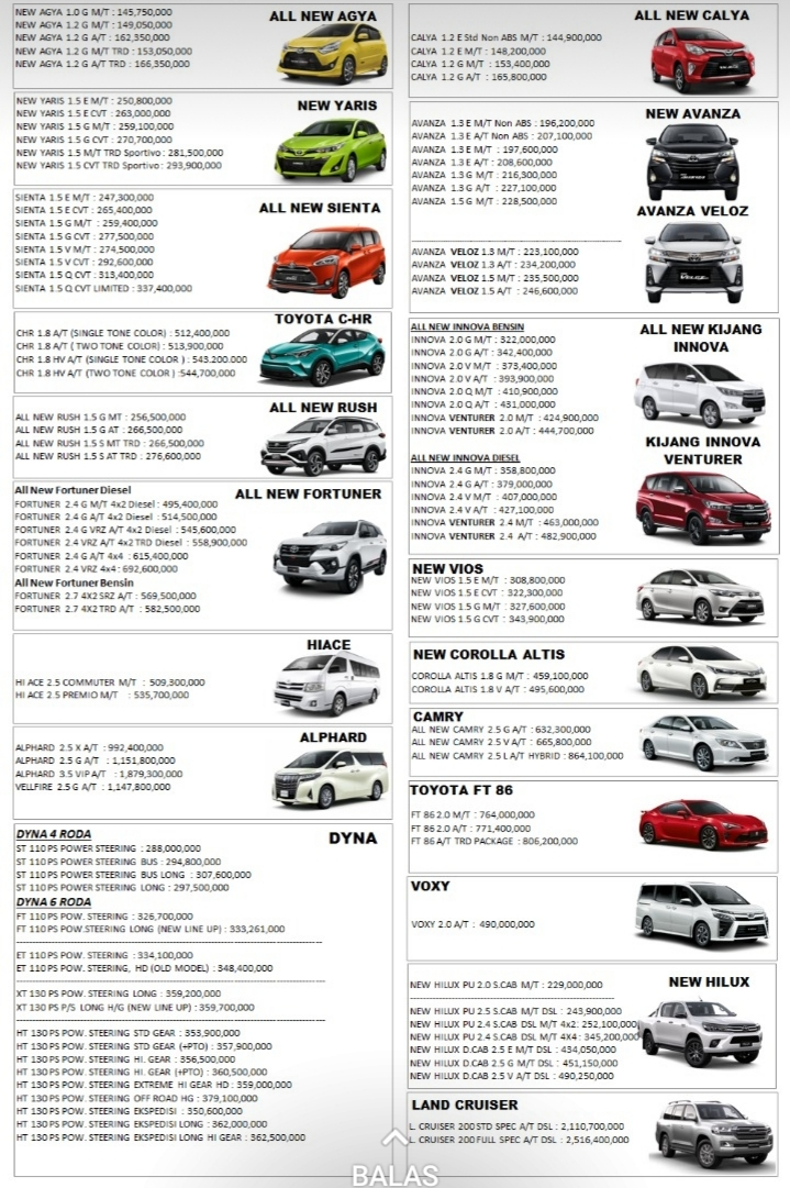 Harga Toyota By Frangky